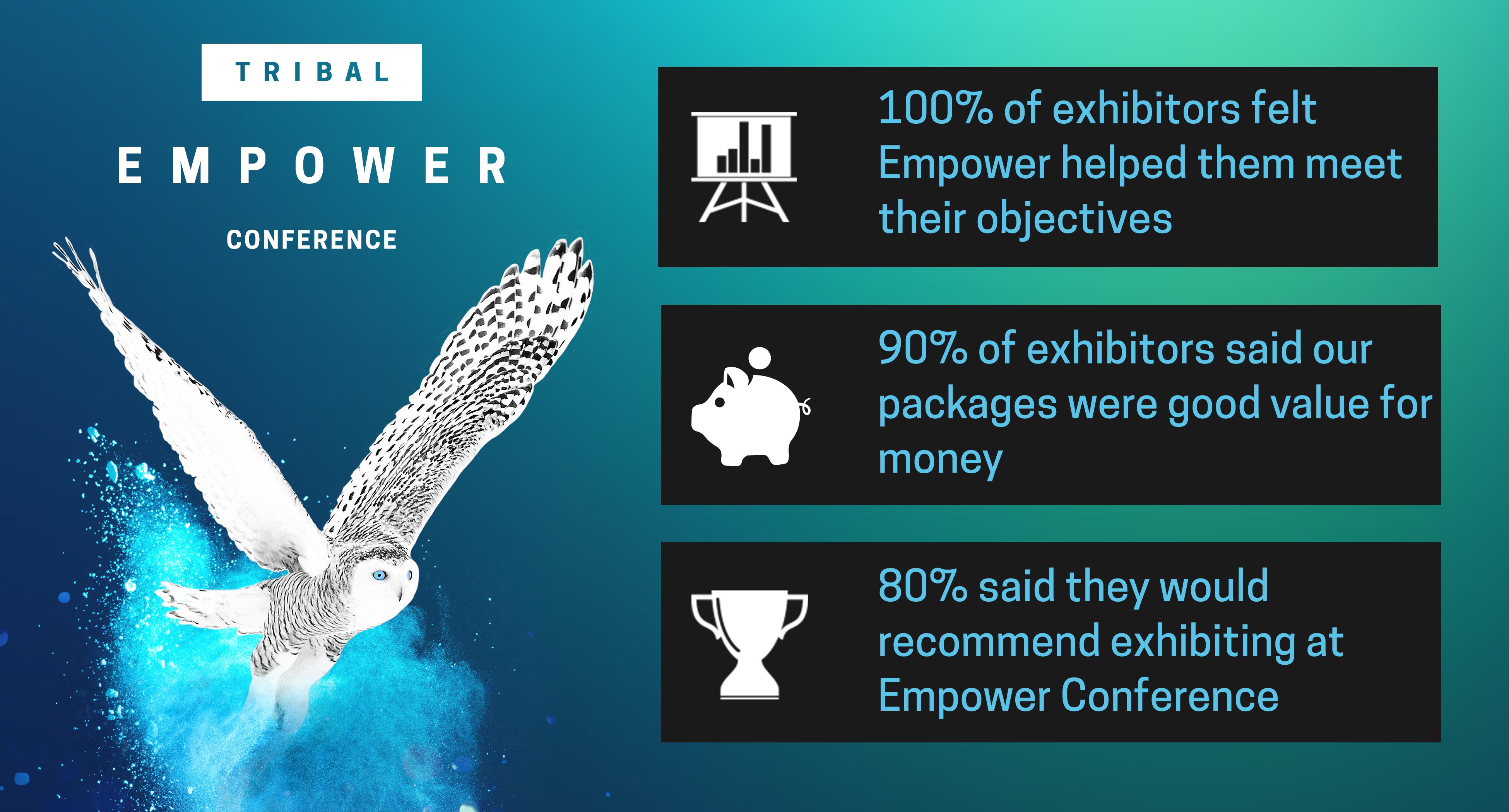 Exhibition infographic social
